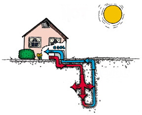 ground-source-heat-pumps